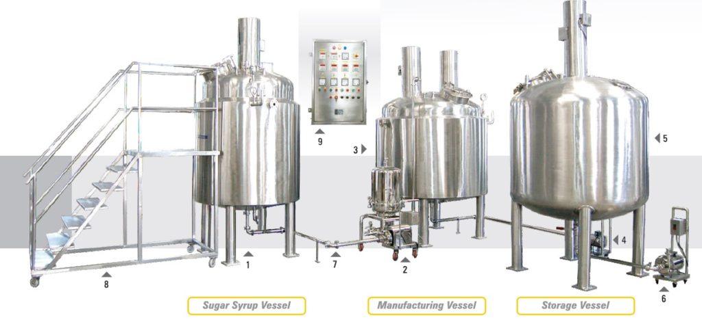 Syrup Making Machine